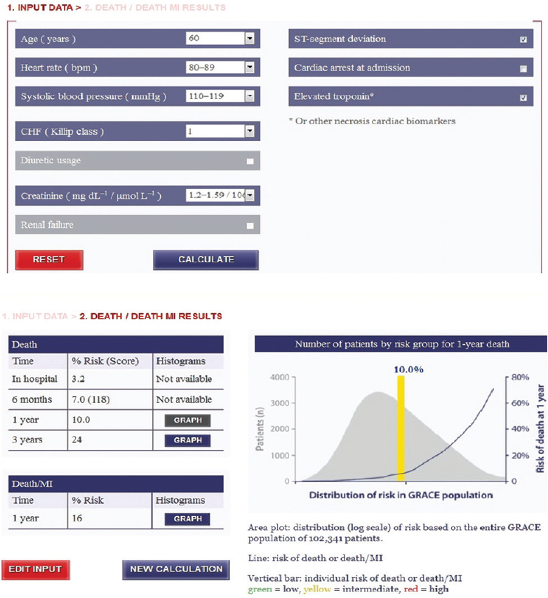 Figure 1: Online calculation of GRACE score, assessment the risk of 1 year, 3 years mortality, and 1 year death or myocardial infarction (<a target=
